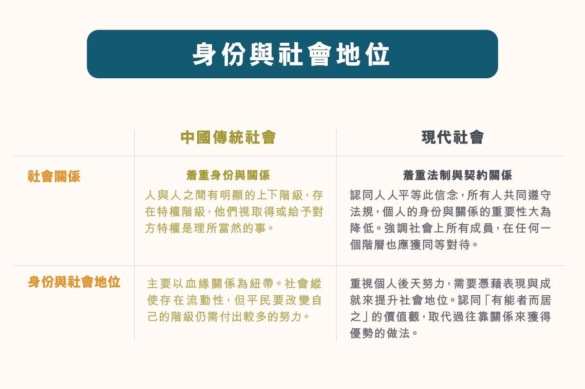 ls_diagram_gerenchengzhangyurenjiguanxi_v6_31