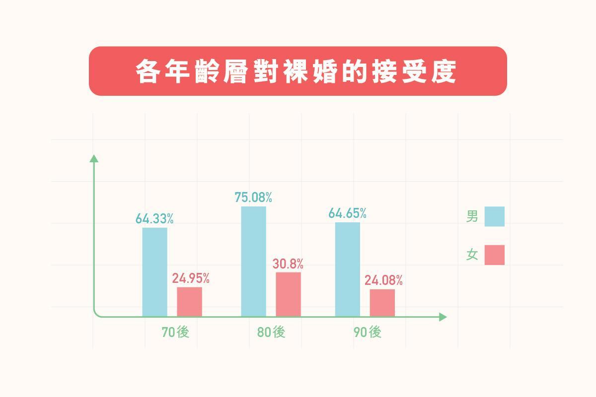 ls_diagram_gerenchengzhangyurenjiguanxi_v6_40