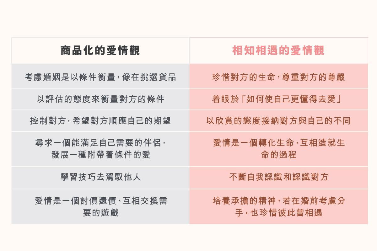 ls_diagram_gerenchengzhangyurenjiguanxi_v6_41
