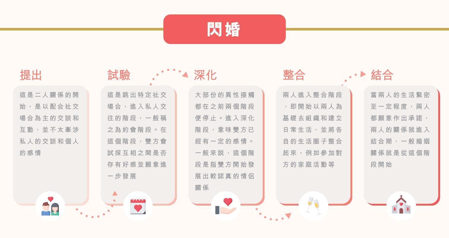 ls_diagram_gerenchengzhangyurenjiguanxi_v6_42