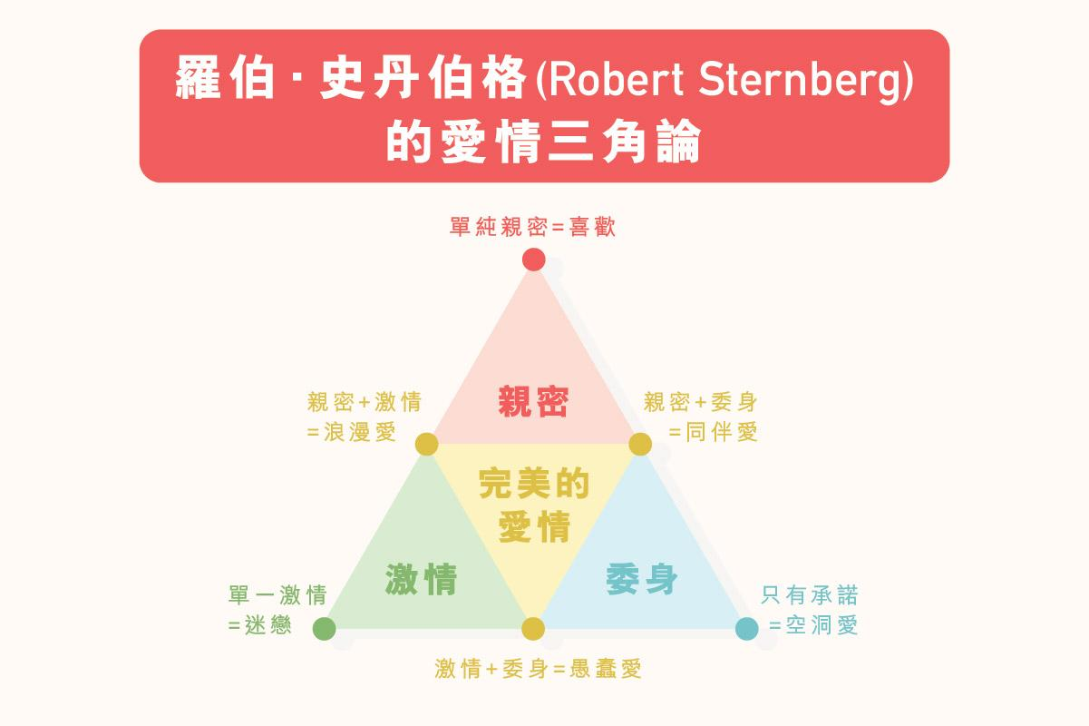 ls_diagram_gerenchengzhangyurenjiguanxi_v6_43