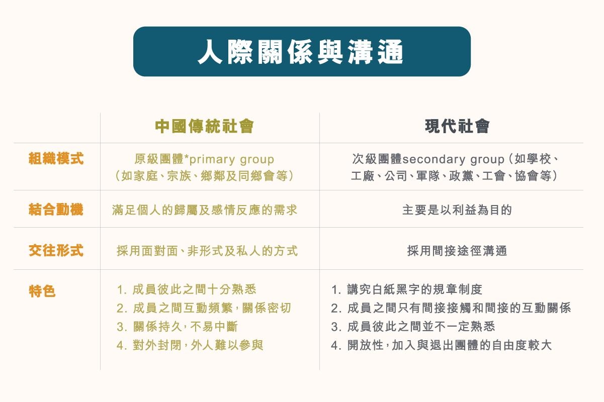 ls_diagram_gerenchengzhangyurenjiguanxi_v7_30
