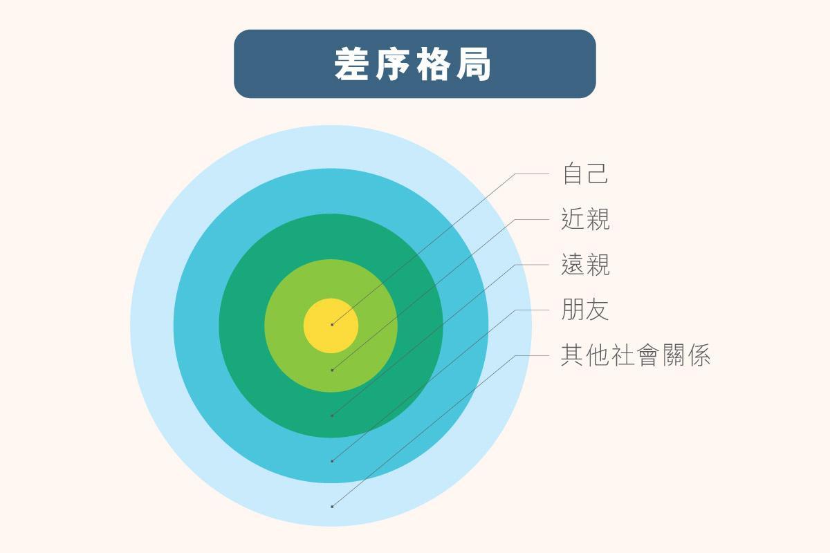 ls_diagram_jiatingguannianyugongneng_v1_72
