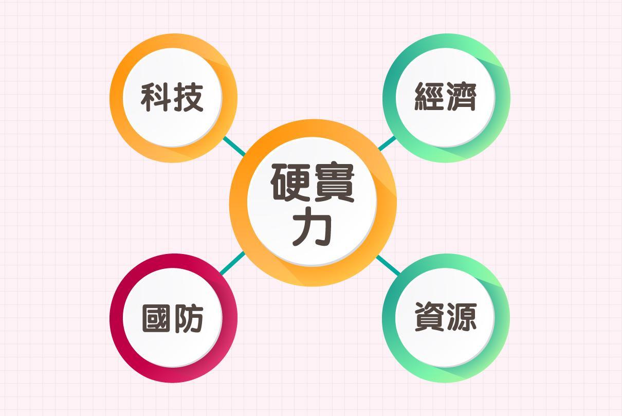 ls_diagram_quanqiuhua_v7_56.2