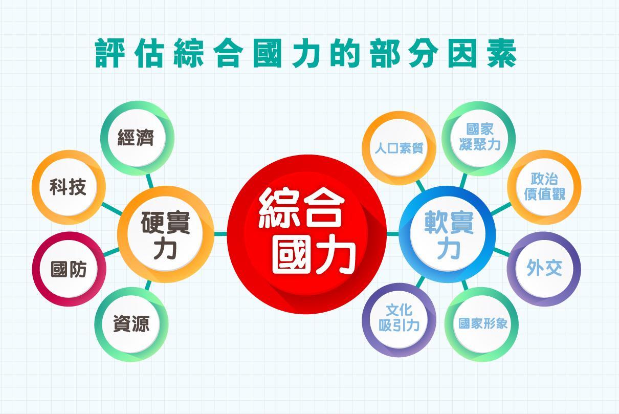 ls_diagram_quanqiuhua_v7_56