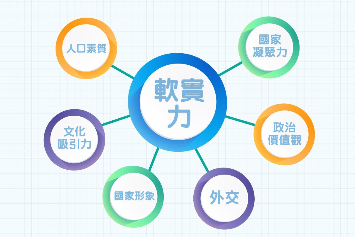 ls_diagram_quanqiuhua_v7_57