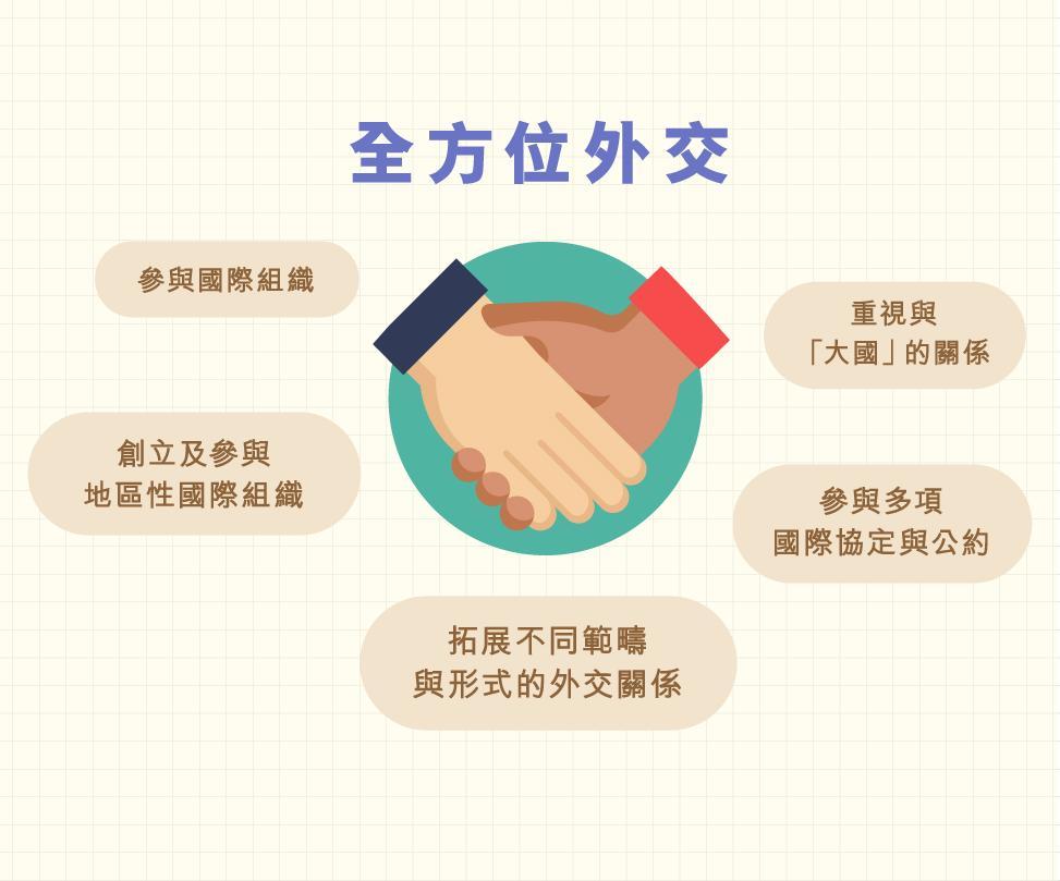 ls_diagram_quanqiuhua_v7_60