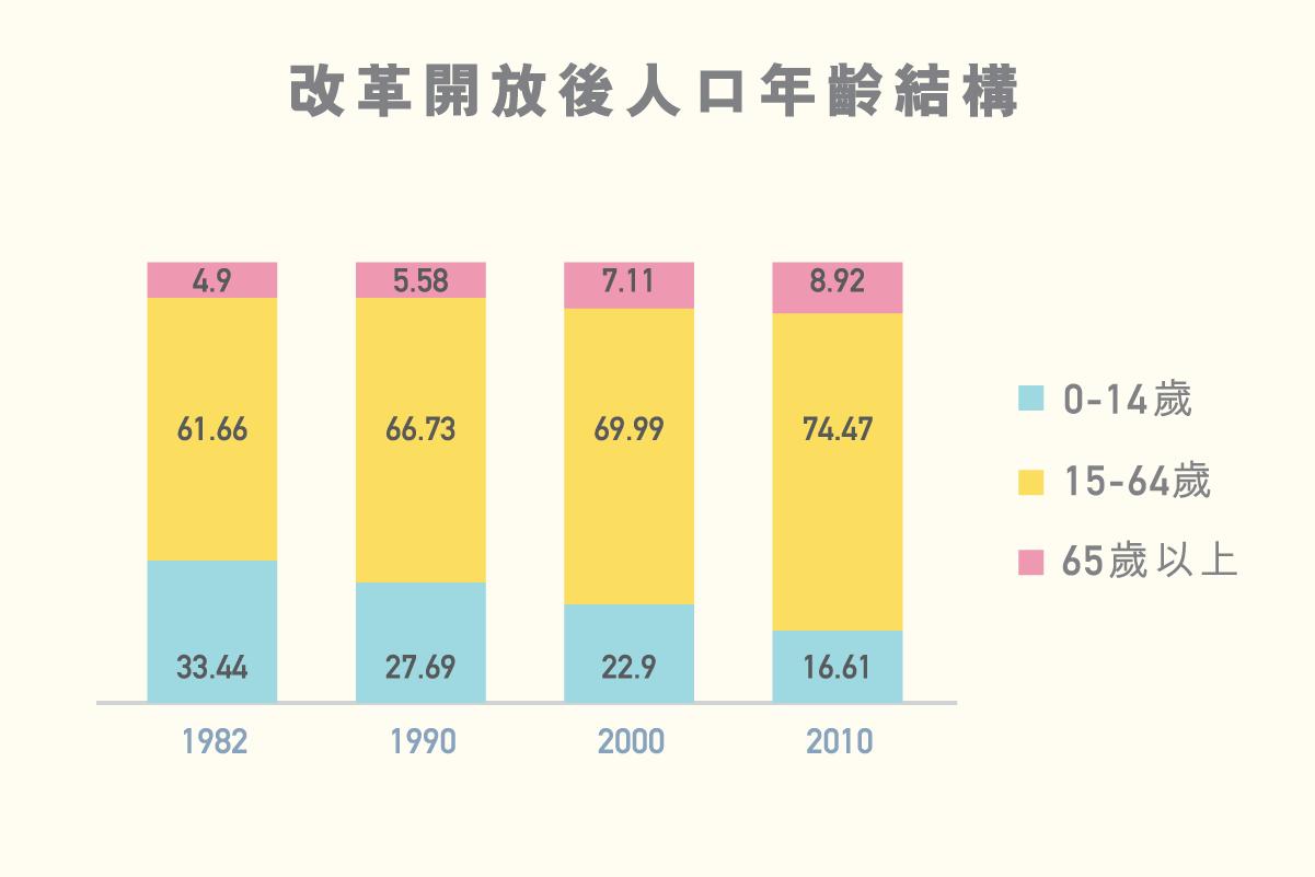 LS_diagram_人口結構_v1_2