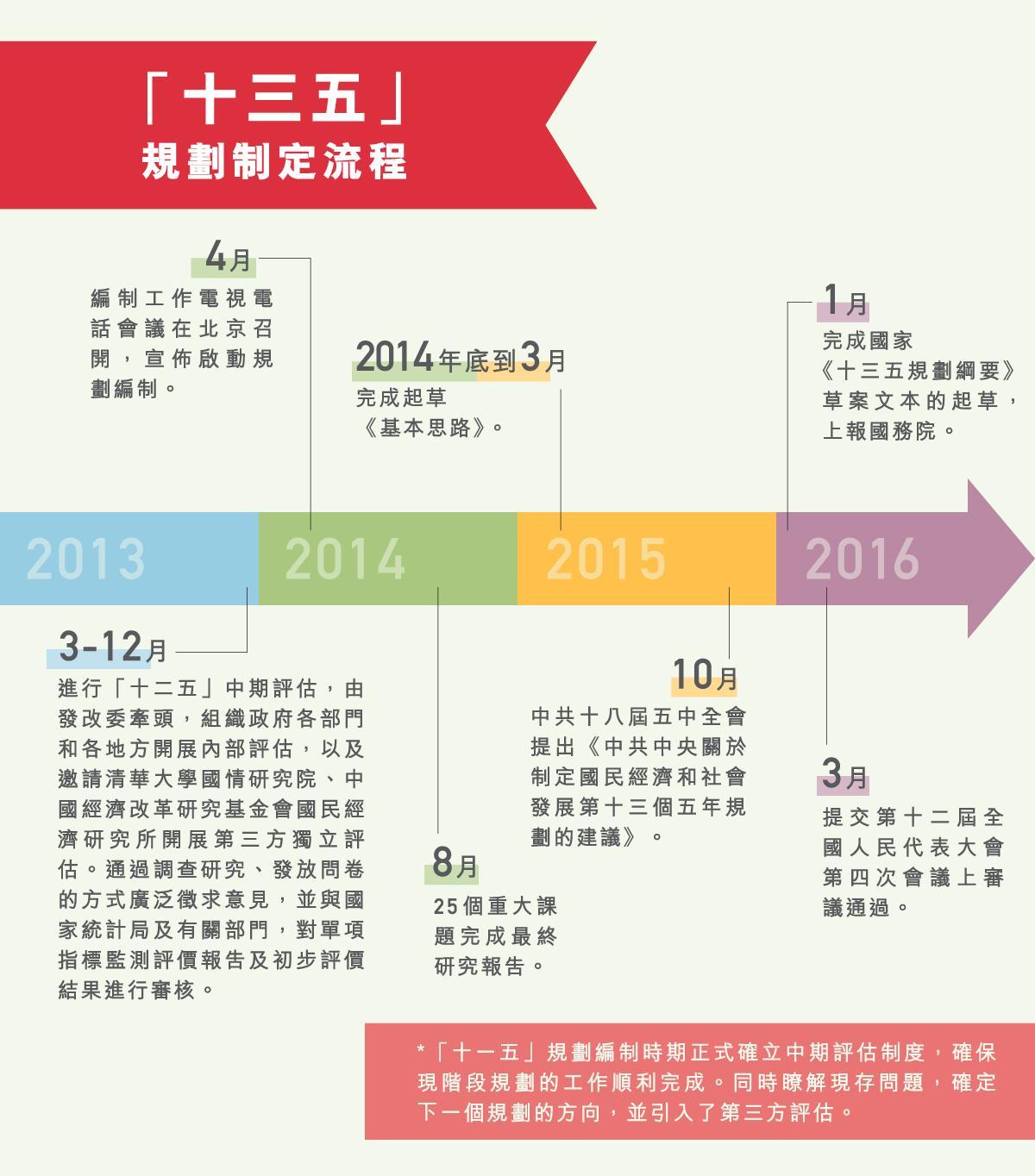 ls_diagram_tujieguoqing_v4-01