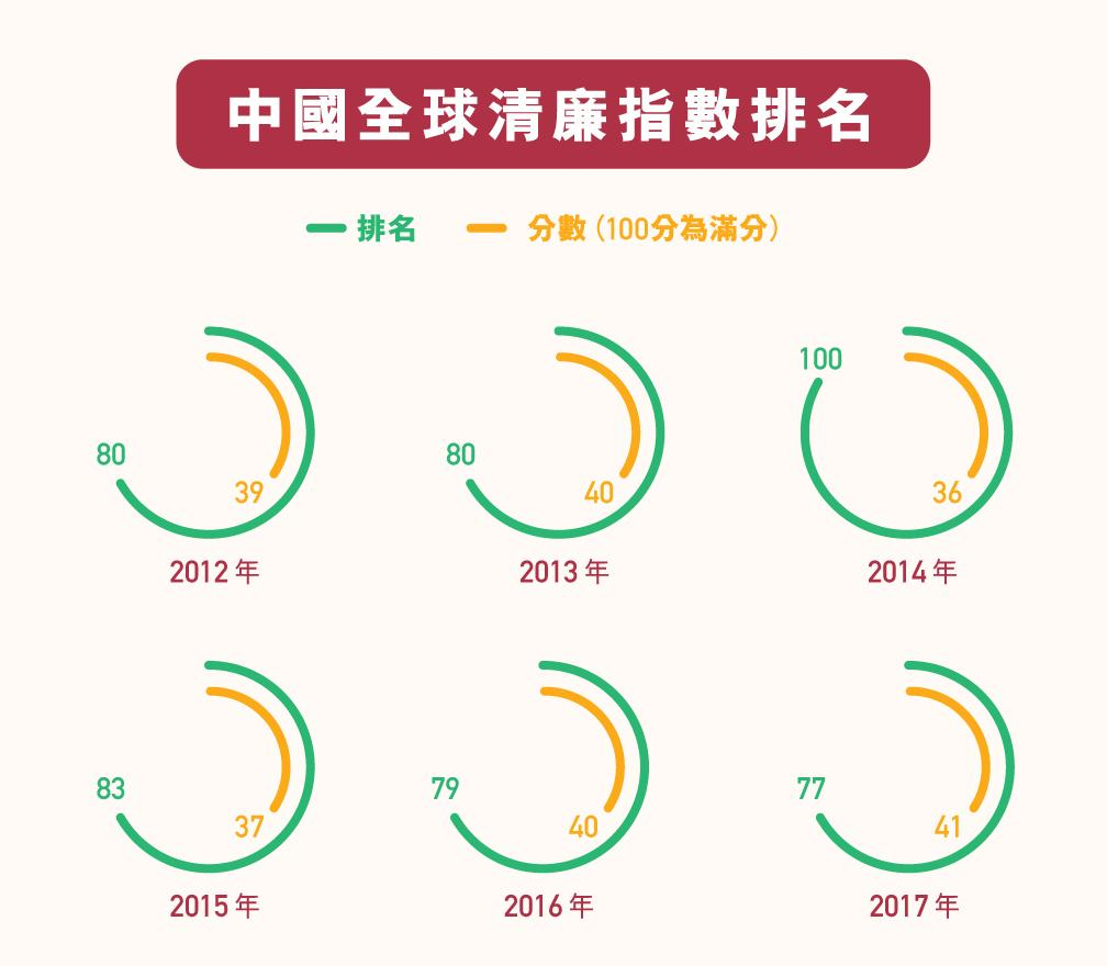 ls_diagram_xiandaizhongguo_v10_13