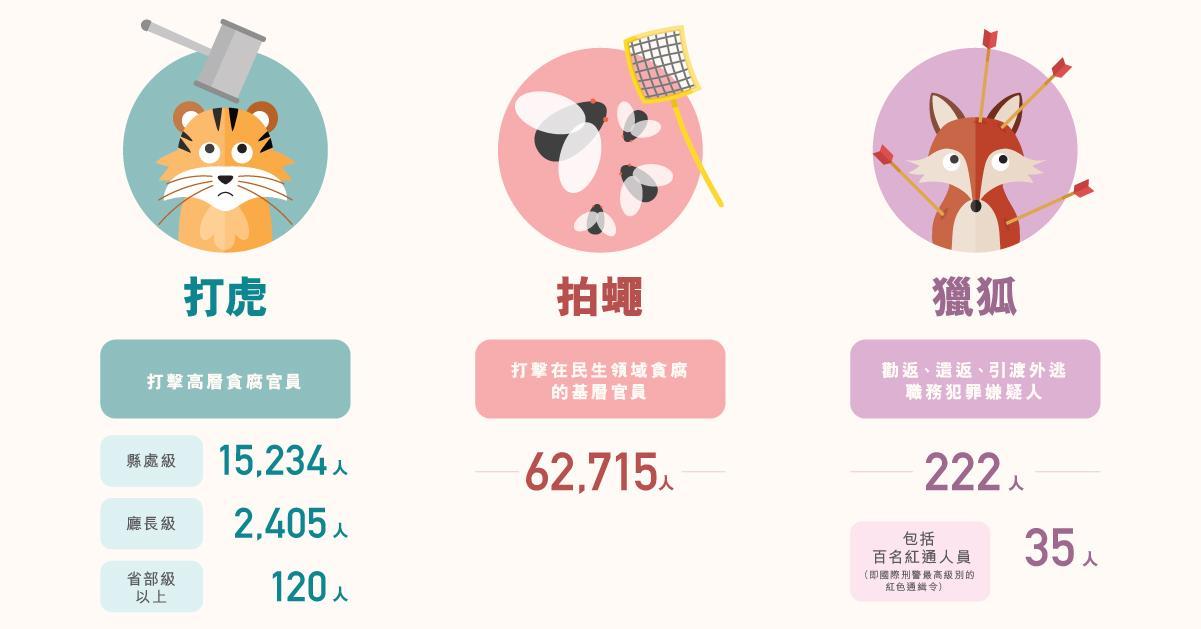 ls_diagram_xiandaizhongguo_v10_15