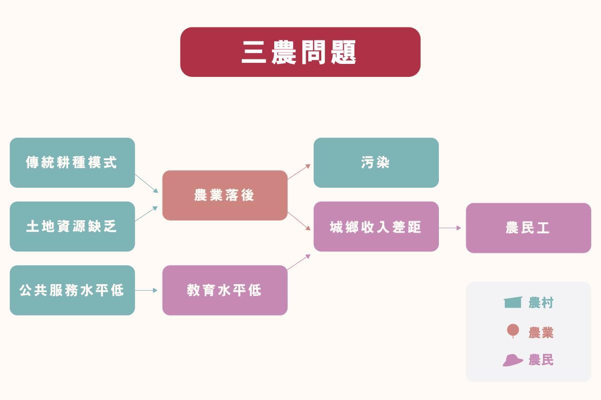 ls_diagram_xiandaizhongguo_v10_8