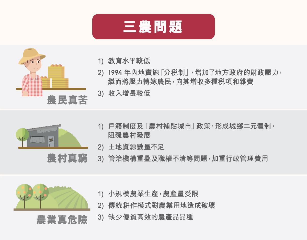 ls_diagram_xiandaizhongguo_v13_7