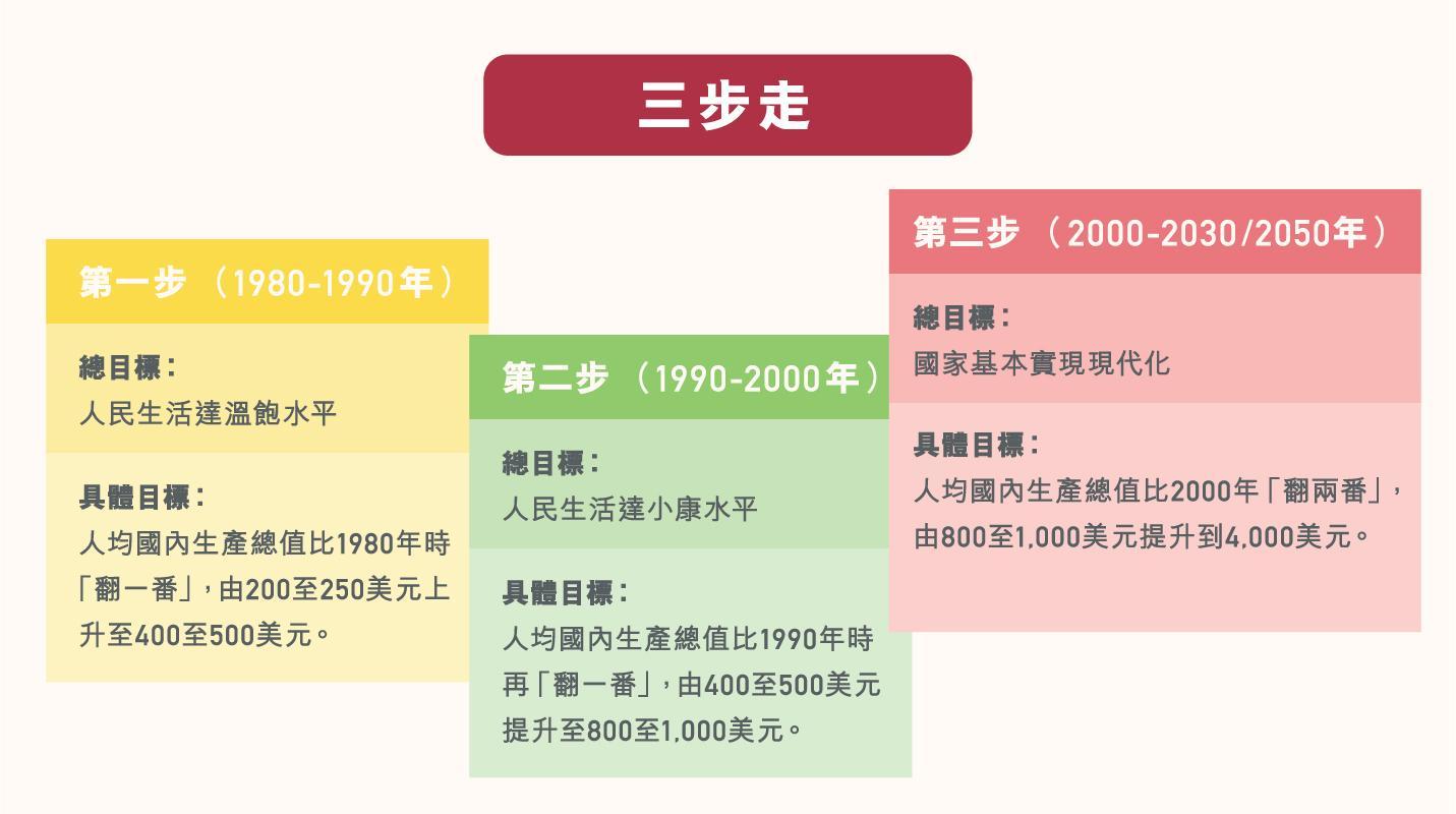 ls_diagram_xiandaizhongguo_v18_5