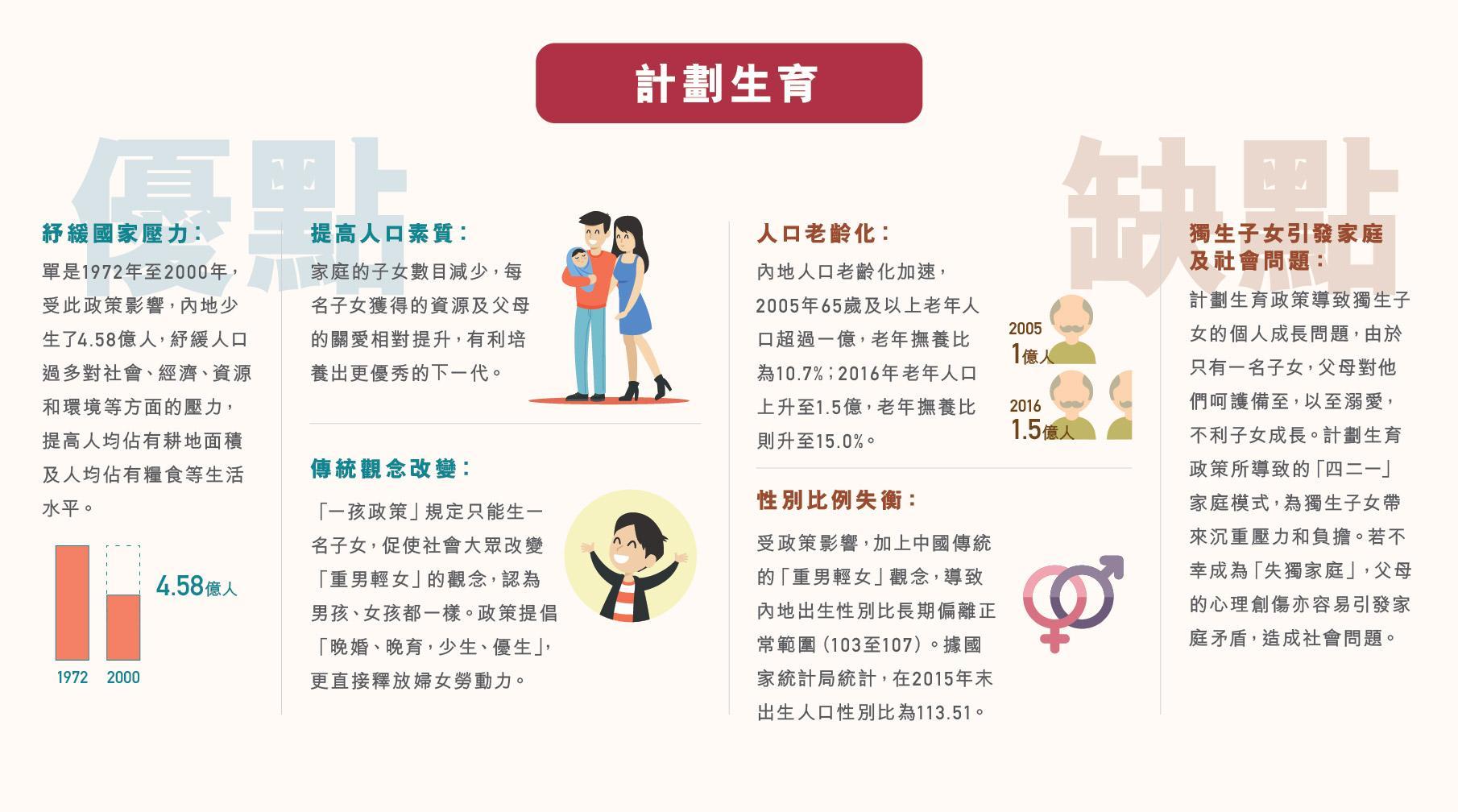 ls_diagram_xiandaizhongguo_v9_12