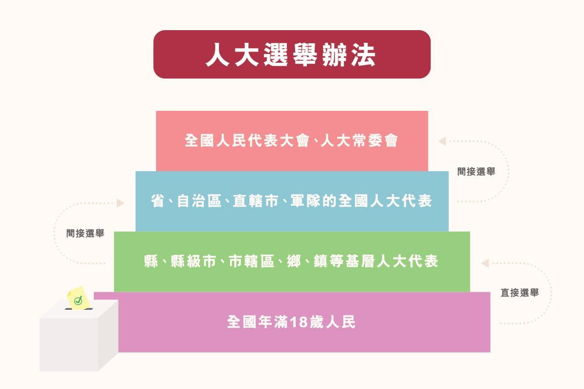 ls_diagram_xiandaizhongguo_v9_26