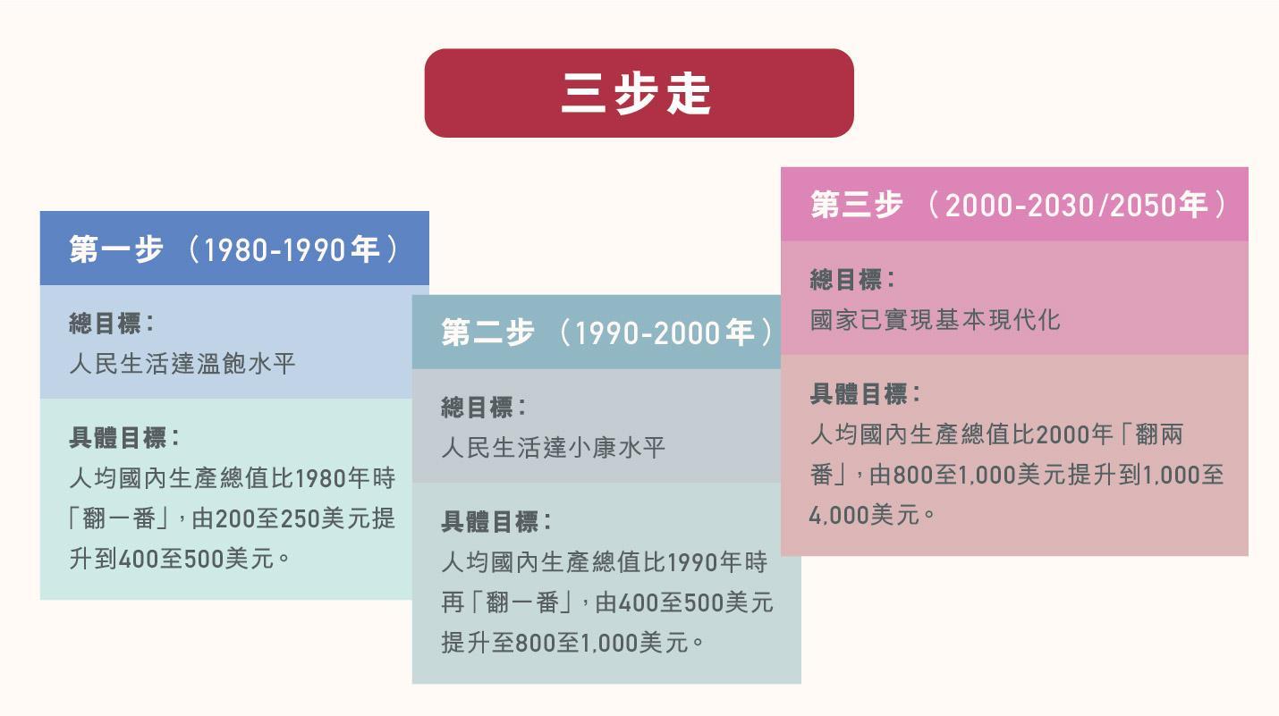 ls_diagram_xiandaizhongguo_v9_9