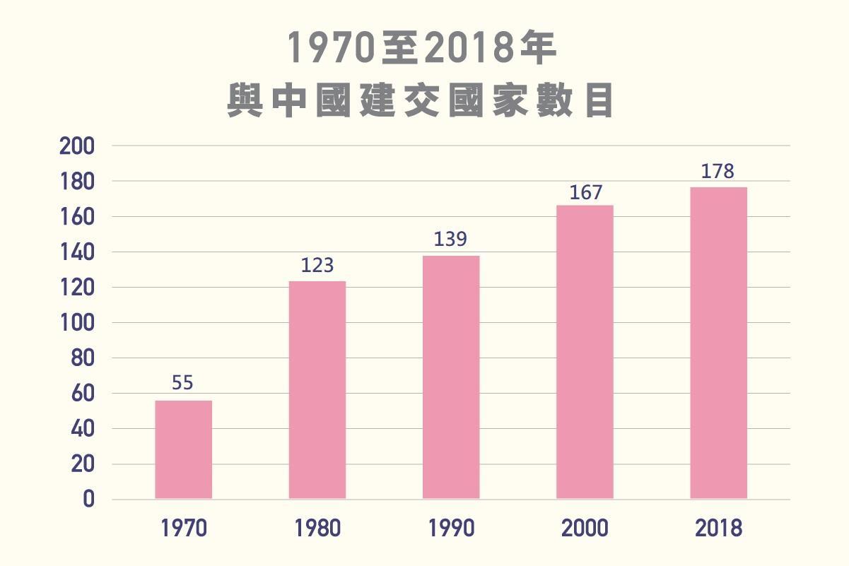 ls_diagram_duiwaijiaowang_v1_2