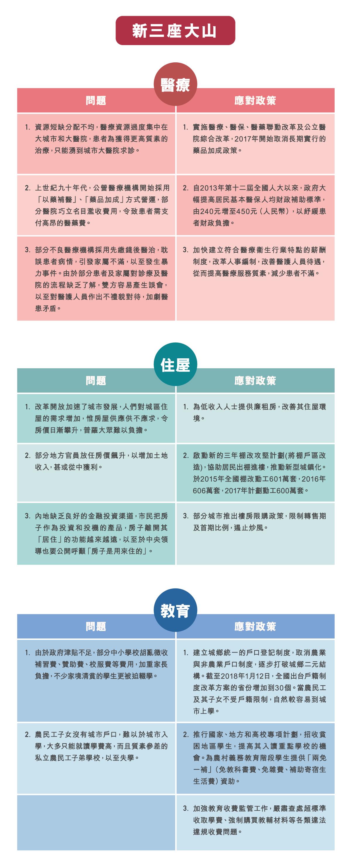 ls_diagram_xiandaizhongguo_v24_16
