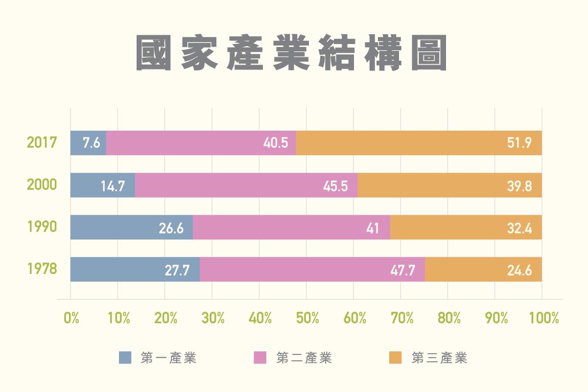 ls_diagram_chanyejiegou_v6_1
