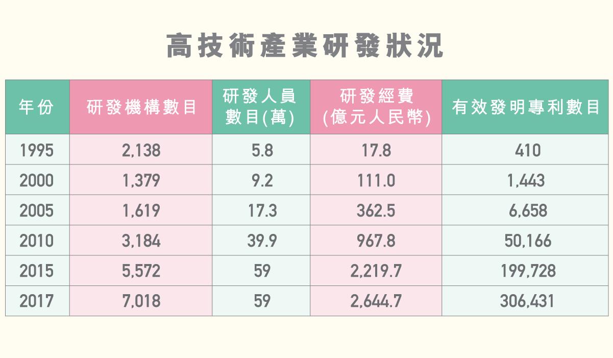 ls_diagram_gaojishuchanye_v4_1