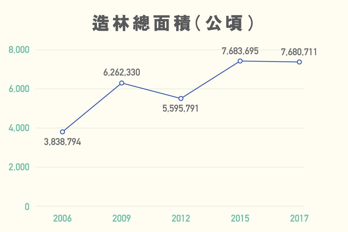 ls_diagram_huanjingzhili_v4_2