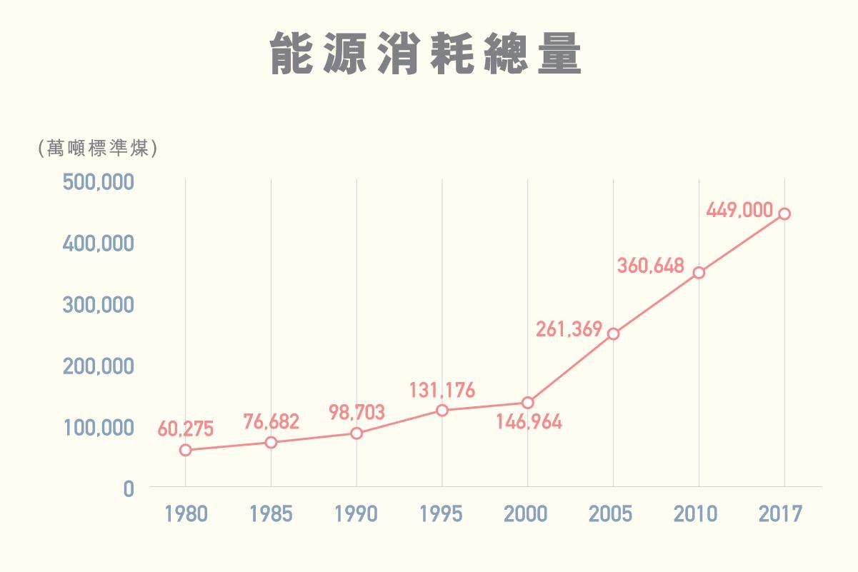 ls_diagram_nengyuanxiaohao_v4_1