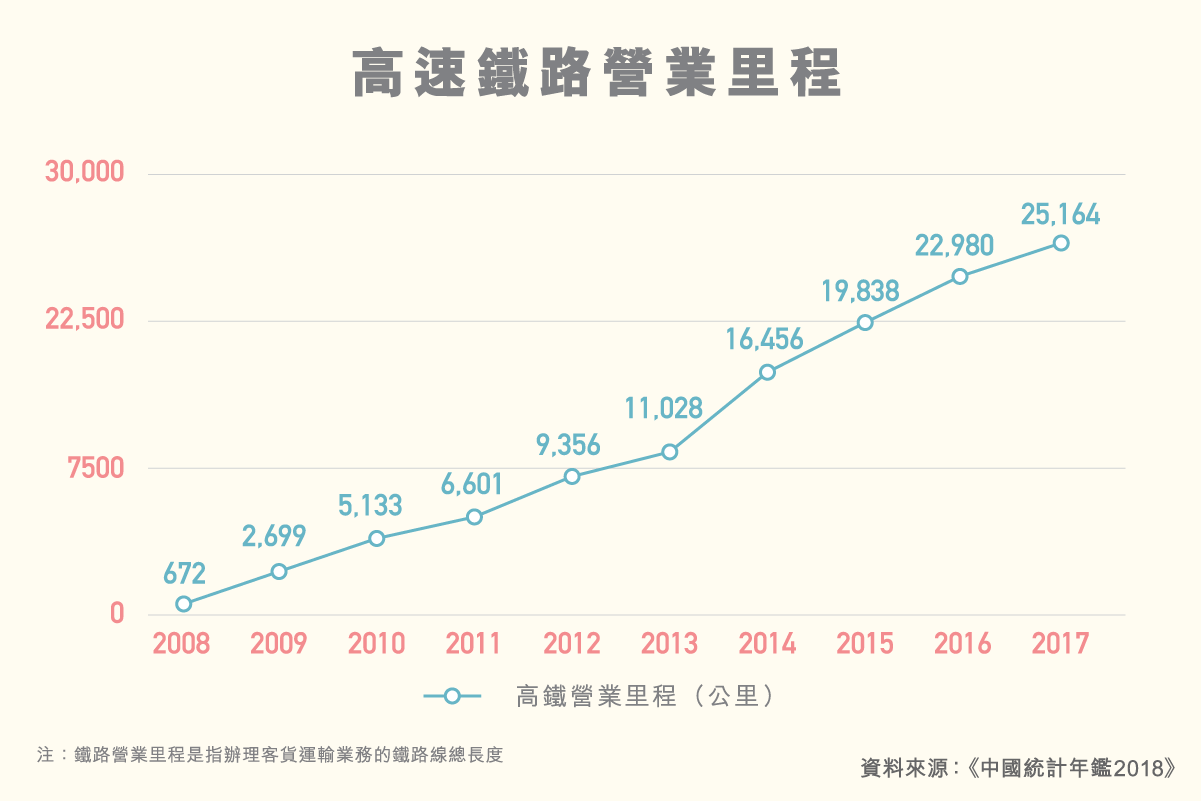 ls_diagram_shuzikanshenzhou_lushangjiaotongjianshe_v3_2