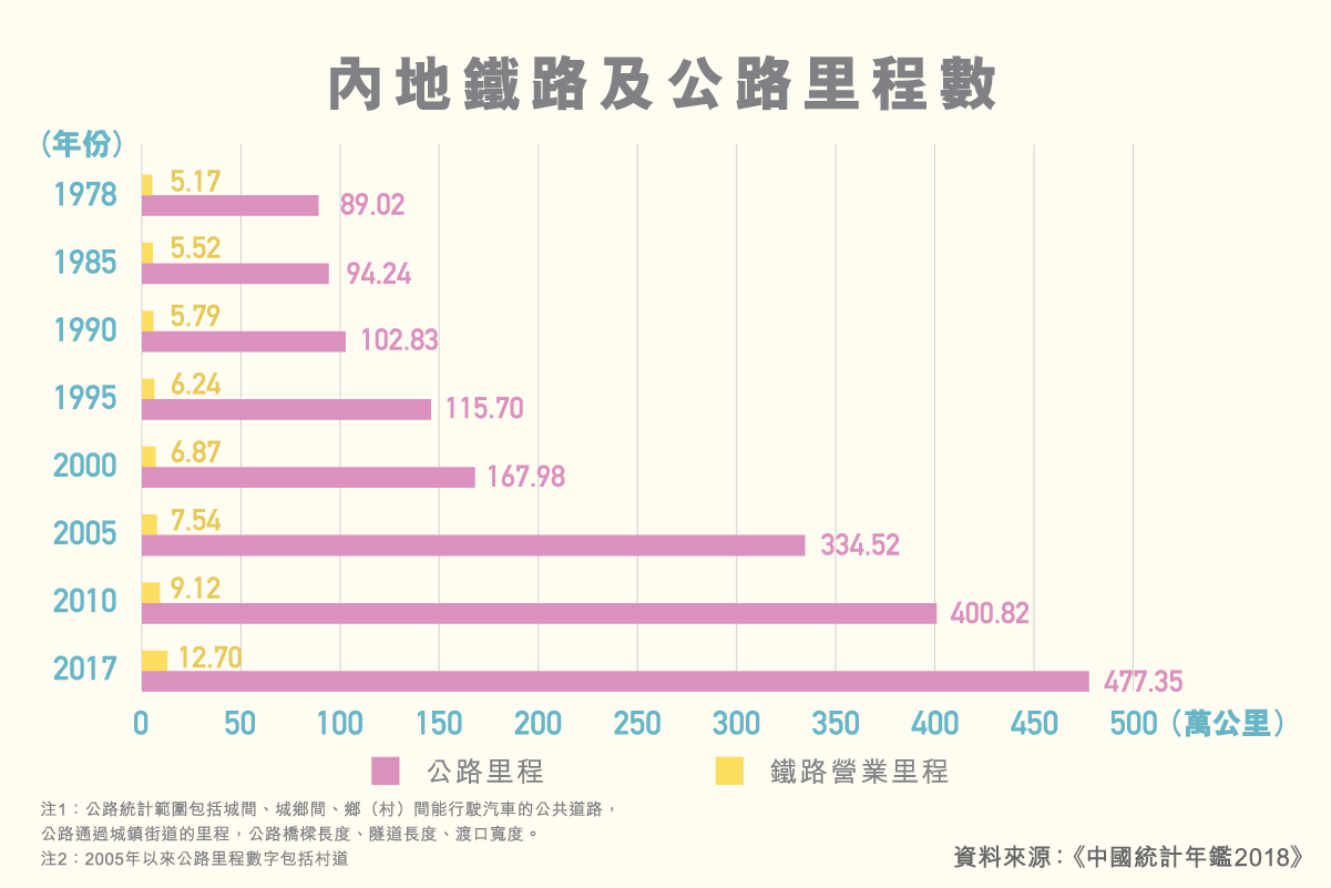 ls_diagram_shuzikanshenzhou_lushangjiaotongjianshe_v3_3