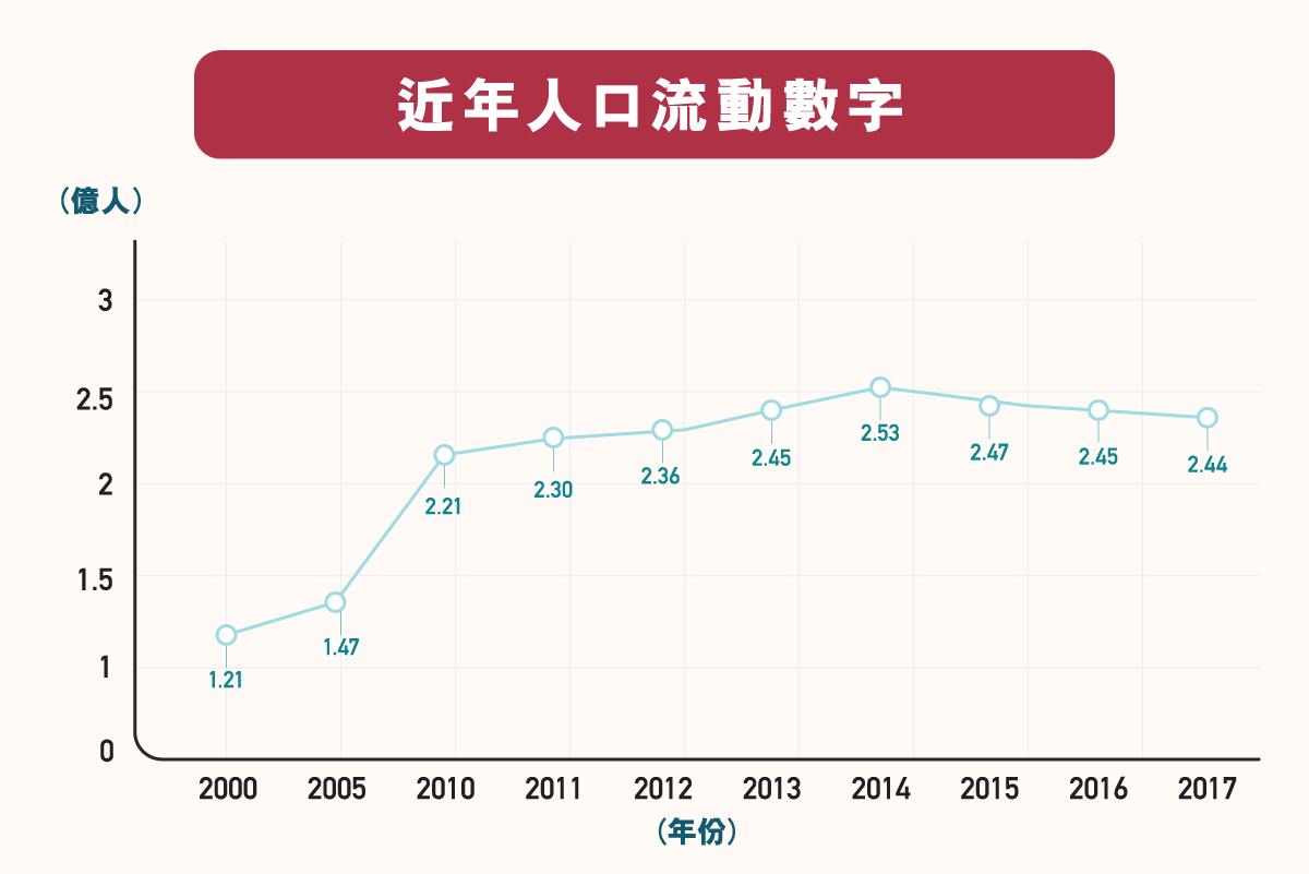 ls_diagram_xiandaizhongguo_v25_4