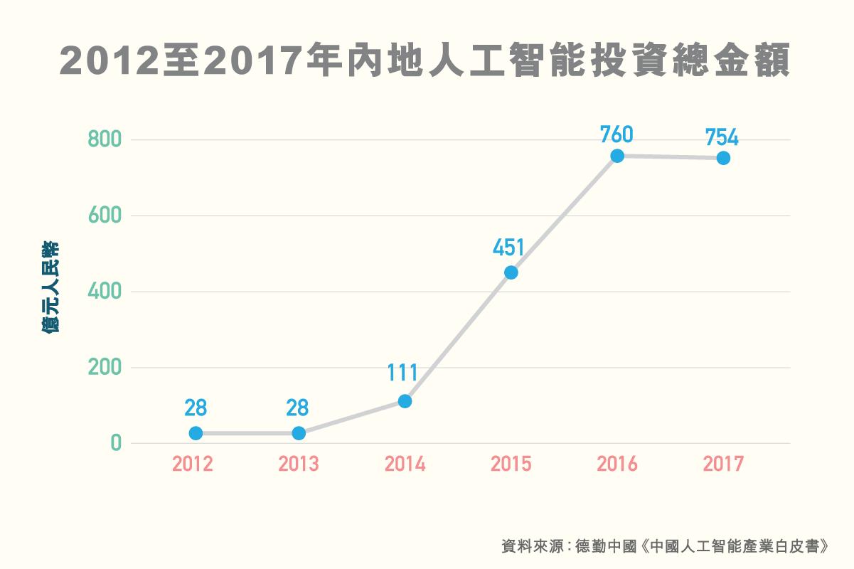 ls_diagram_rengongzhineng_v3_1