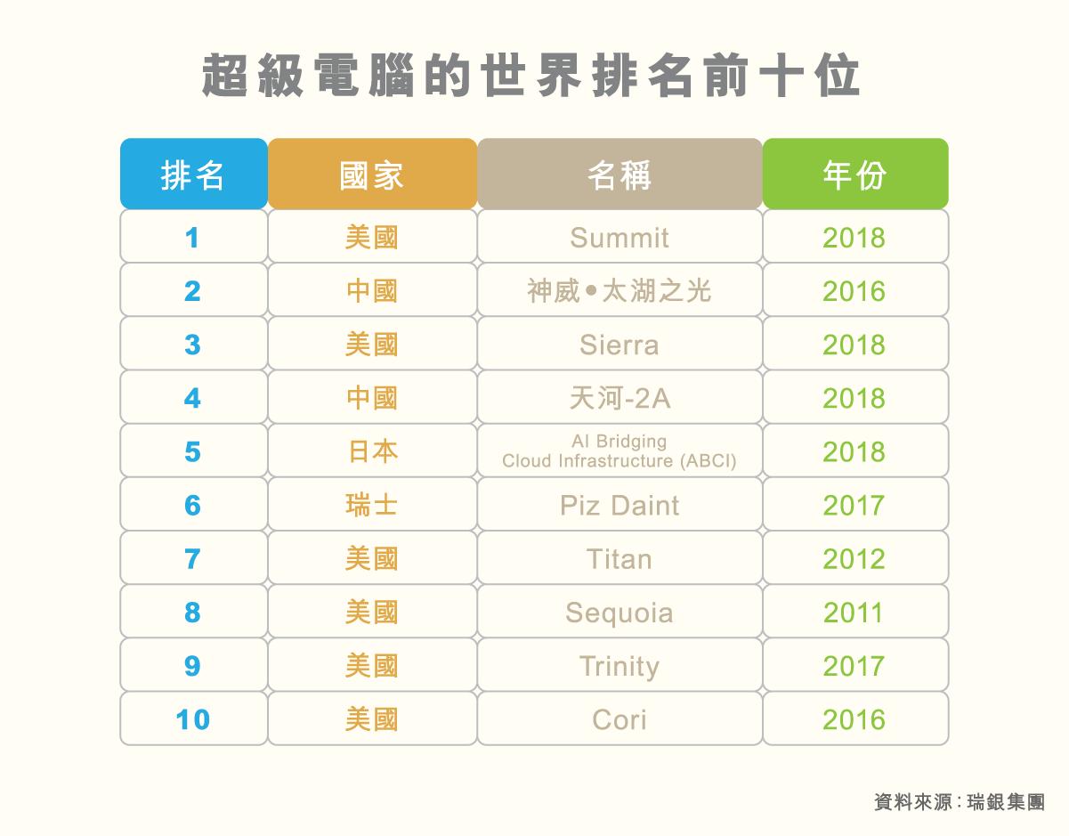ls_diagram_rengongzhineng_v3_2