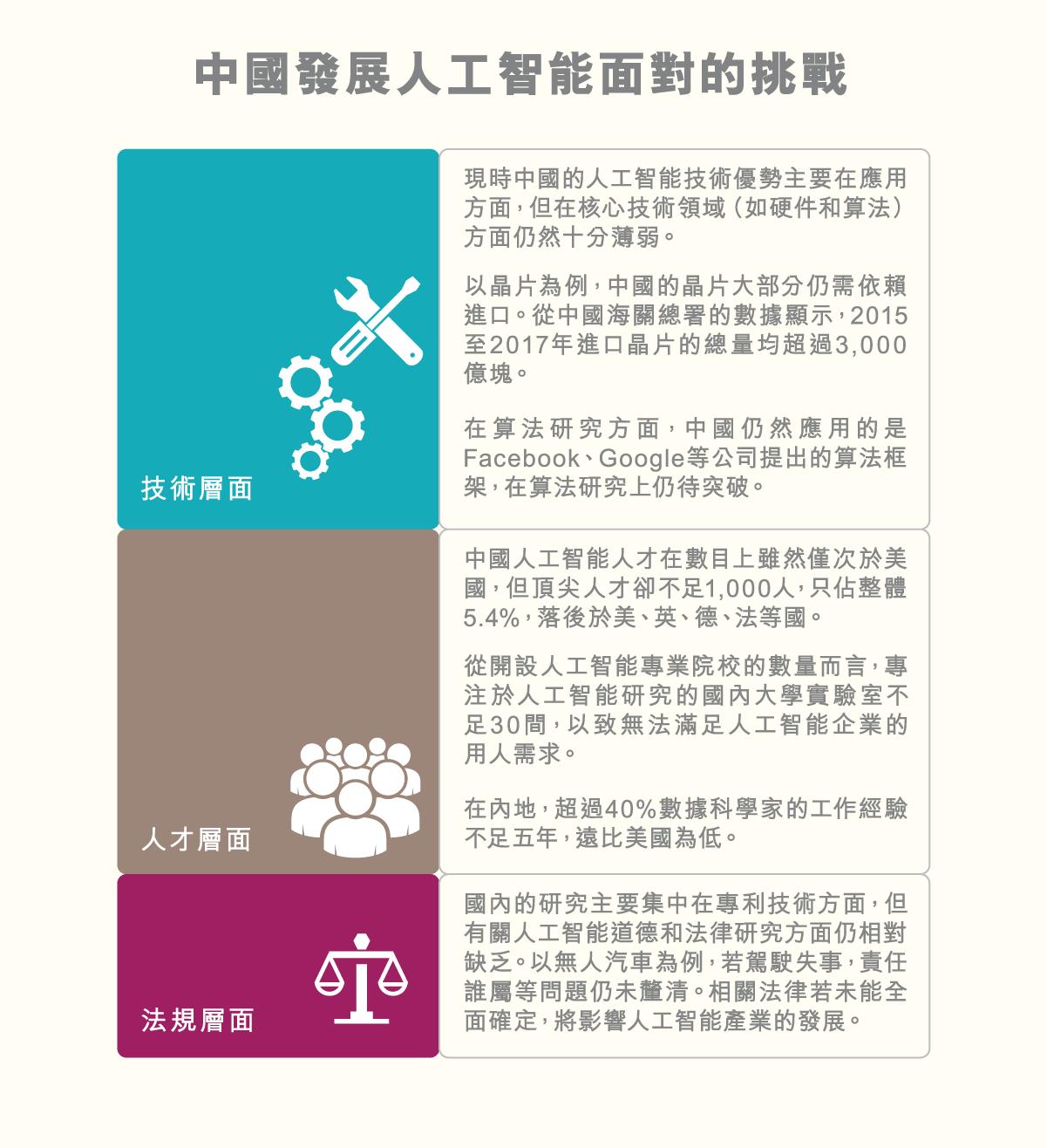 ls_diagram_rengongzhineng_v5_4