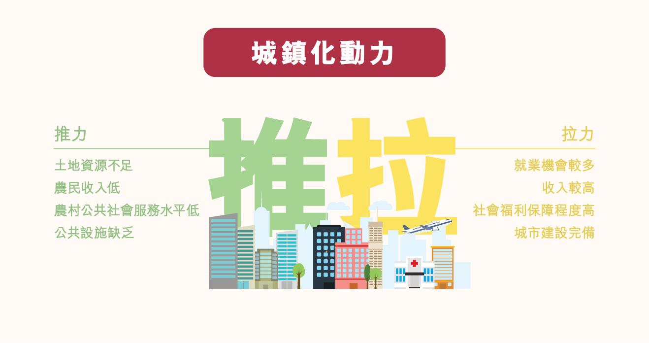 ls_diagram_xiandaizhongguo_v23_1