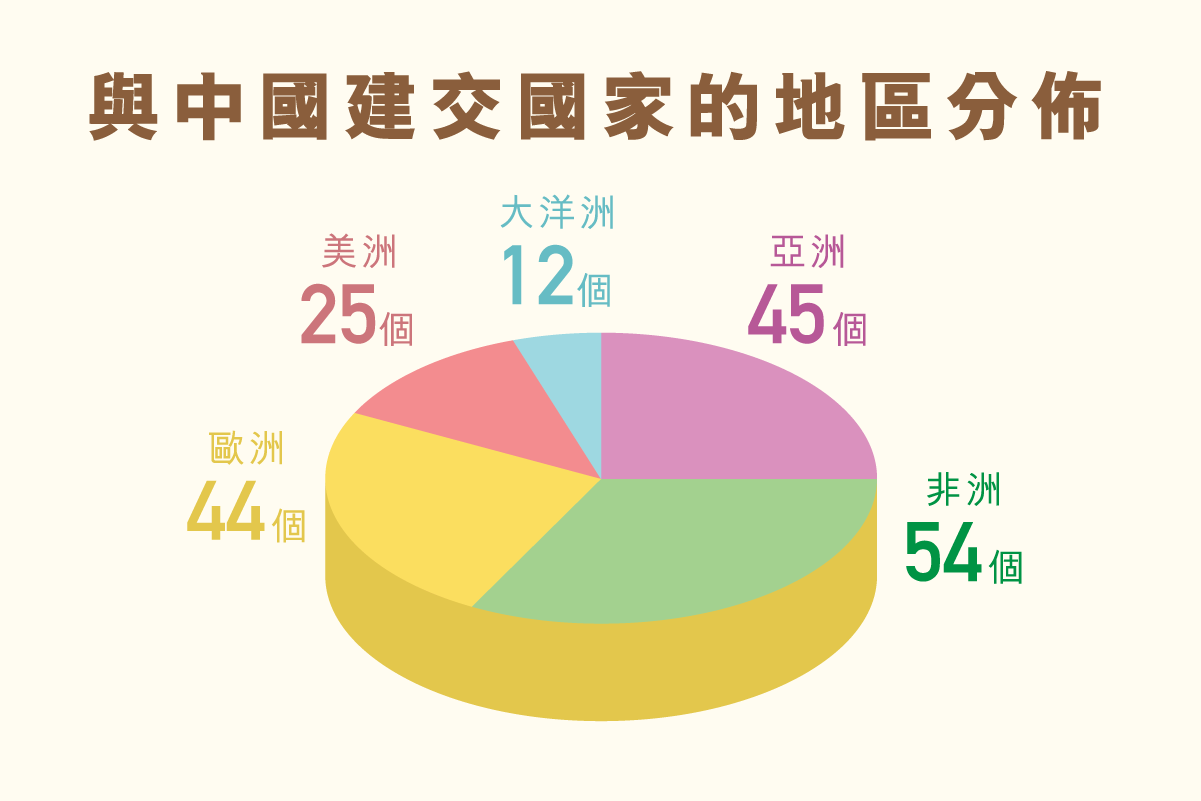 ls_diagram_duiwaijiaowang_v4_2