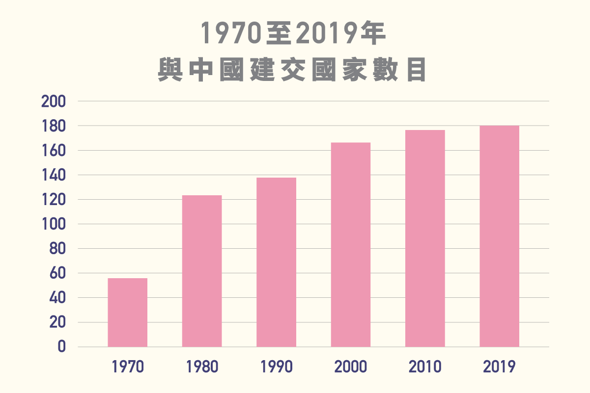 ls_diagram_duiwaijiaowang_v5_1