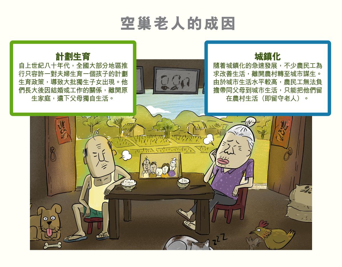 shuzikanshenzhou_kongchaolaoren_edited_kongchaolaorendechengyin