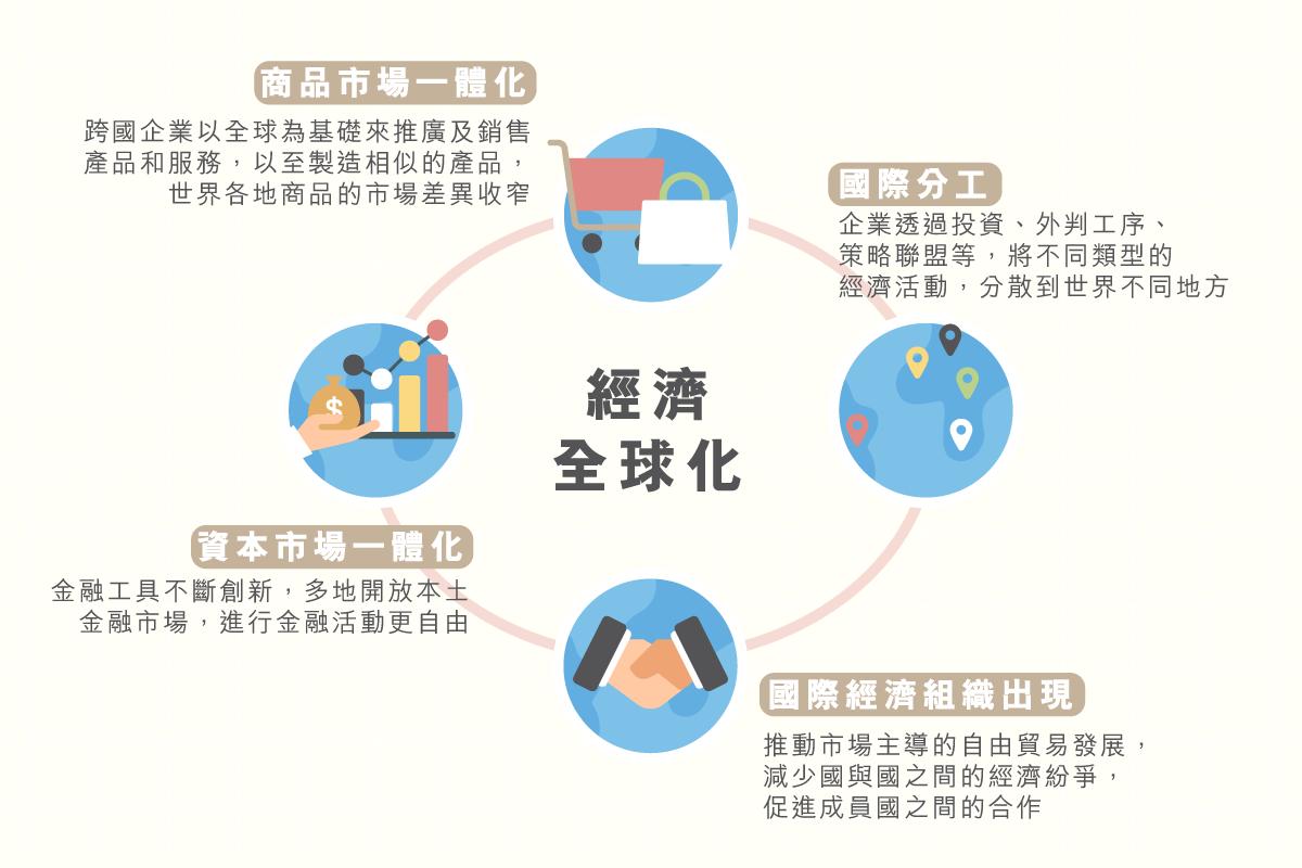 main_site_illustration_經濟全球化-01