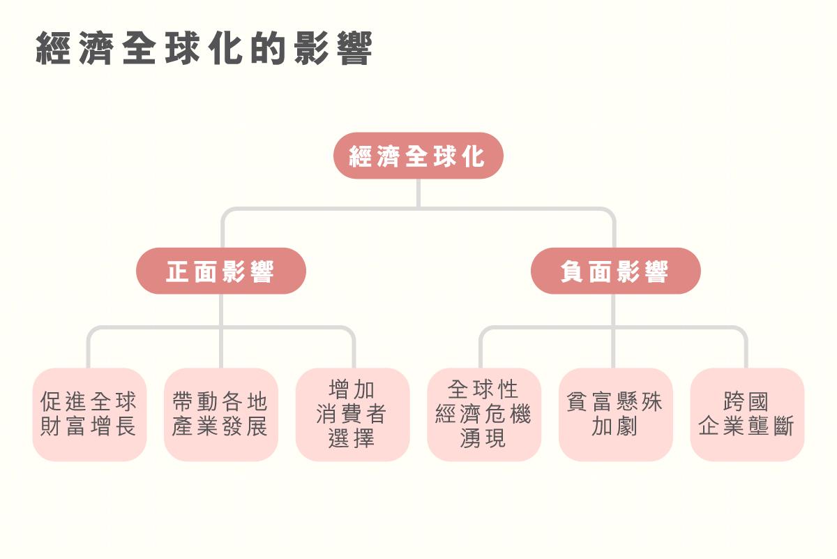 main_site_illustration_經濟全球化-02