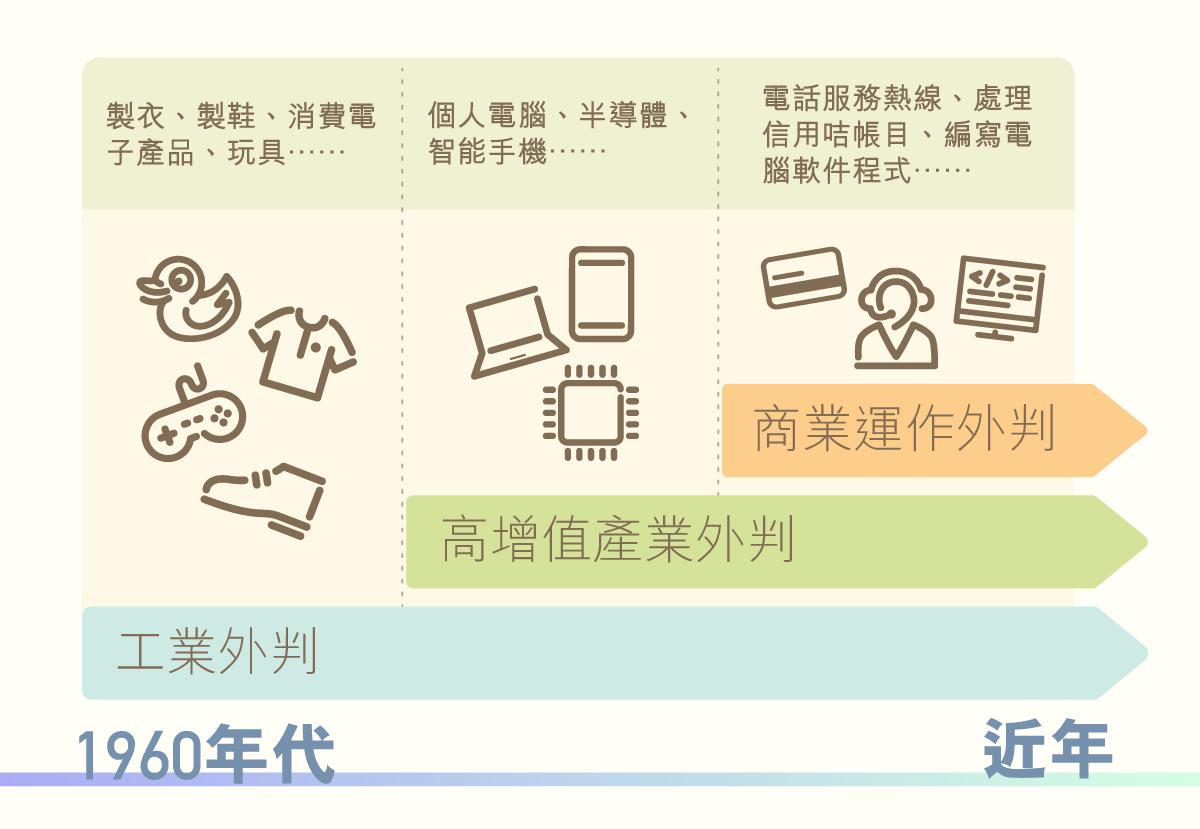 ls_diagram_gainianyuzhishi_guojifengong_1_