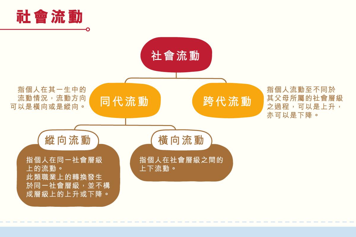 main_site_illustration_shehuiliudong-01