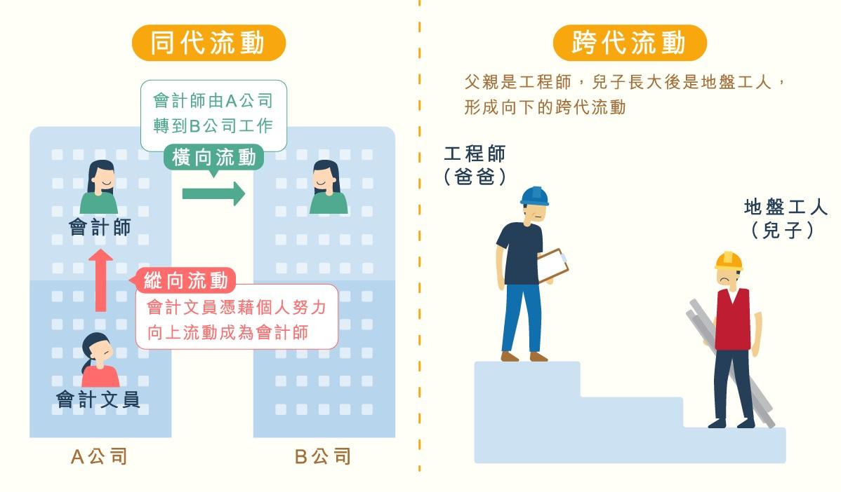 main_site_illustration_shehuiliudong-02_v2
