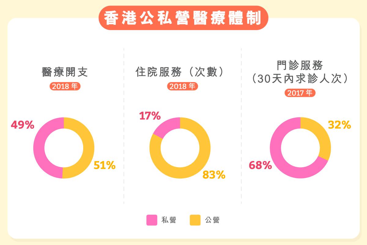 main_site_shuzikanshenzhou_xiangganggongsiyingyiliaofuwu-01_v2