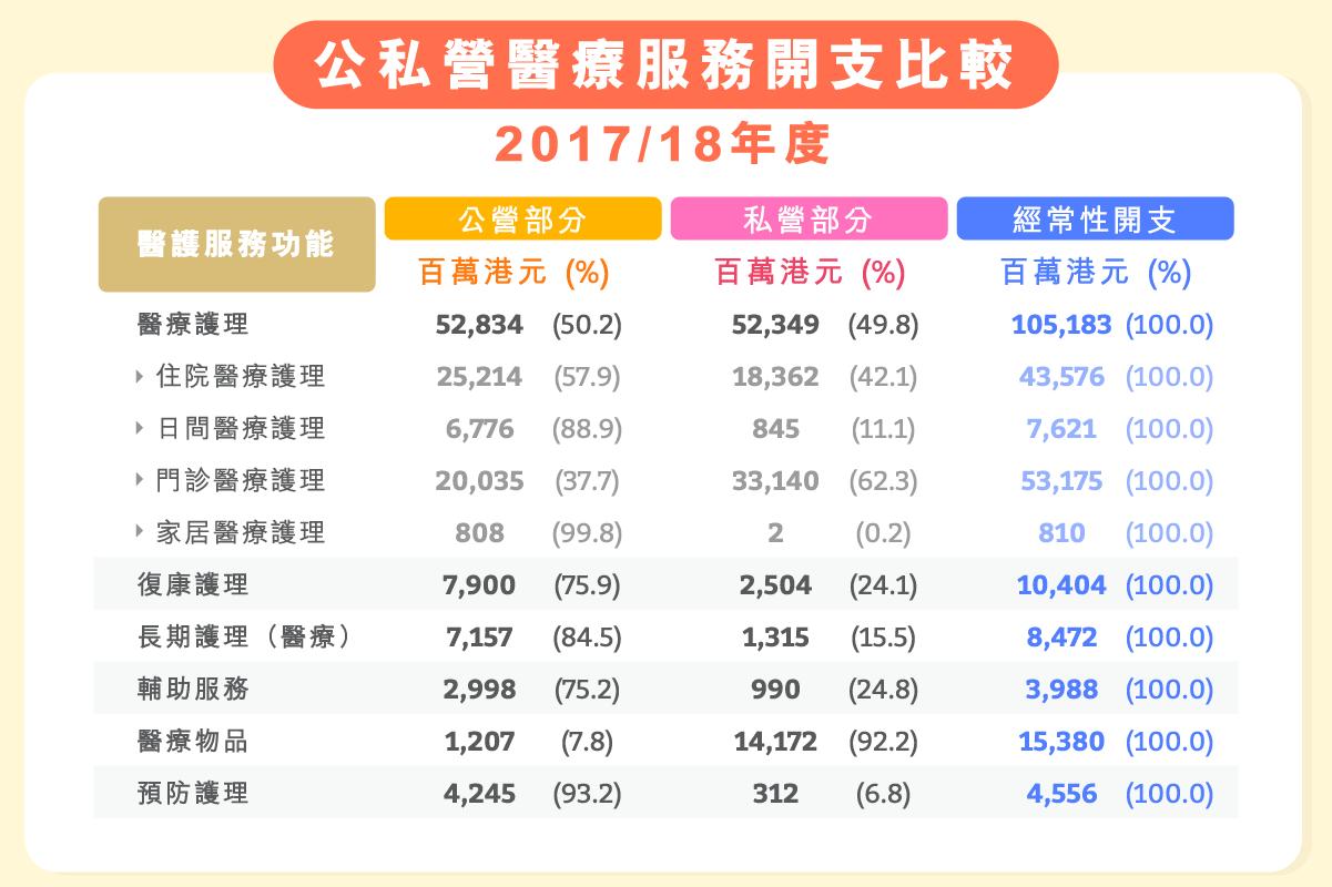 main_site_shuzikanshenzhou_xiangganggongsiyingyiliaofuwu-02-v2