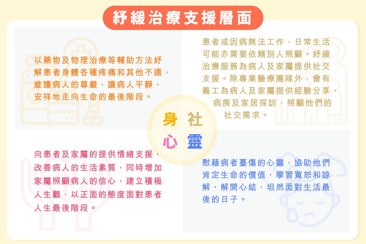 main_site_gainianyuzhishi_shuhuanzhiliaohewanqizhaogu-02