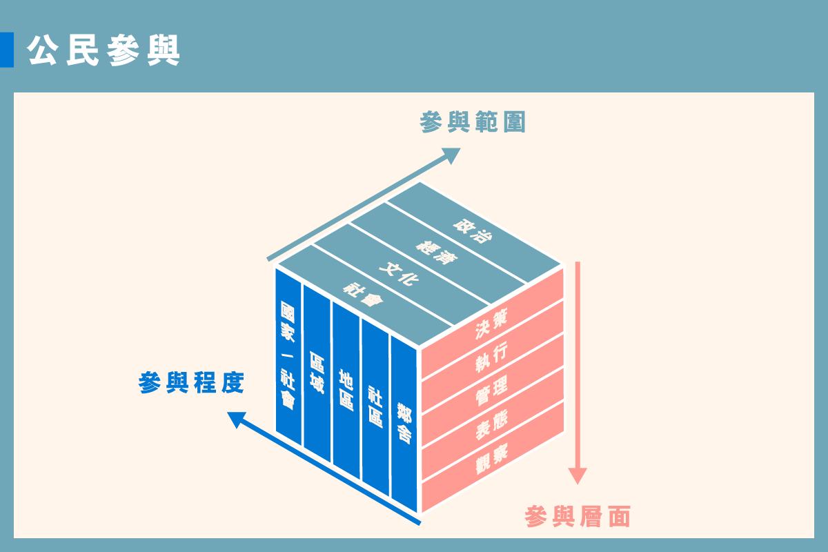 main_site_illustration_gongmincanyu_v2-01_1