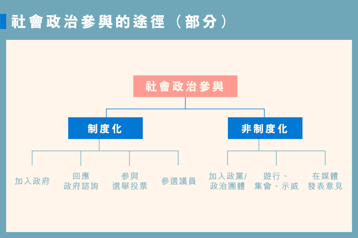 main_site_illustration_gongmincanyu_v2-02_1