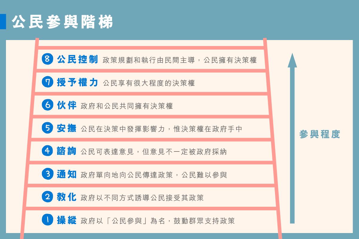 main_site_illustration_gongmincanyu_v2-03_1