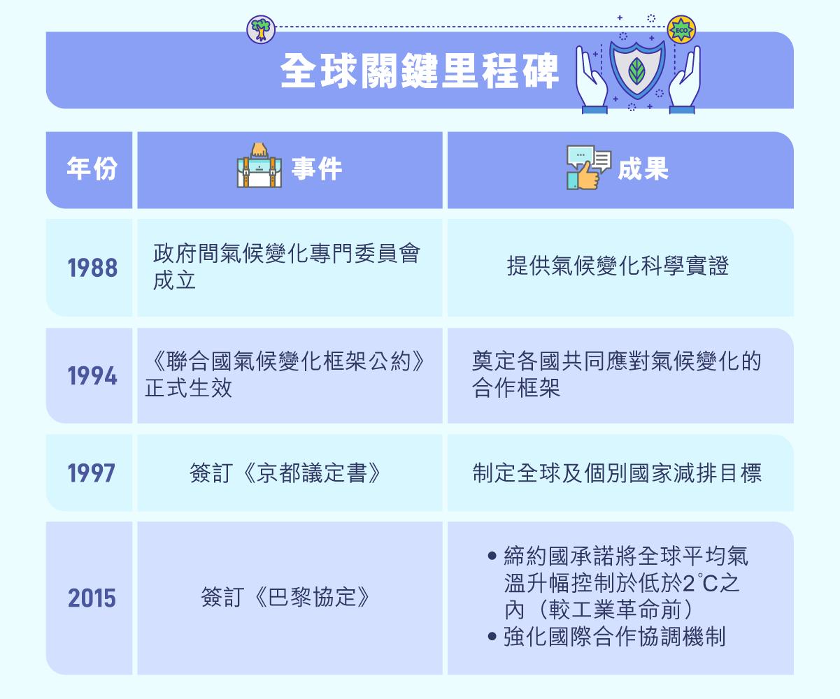 ls_quanqiuqihou_v3-02