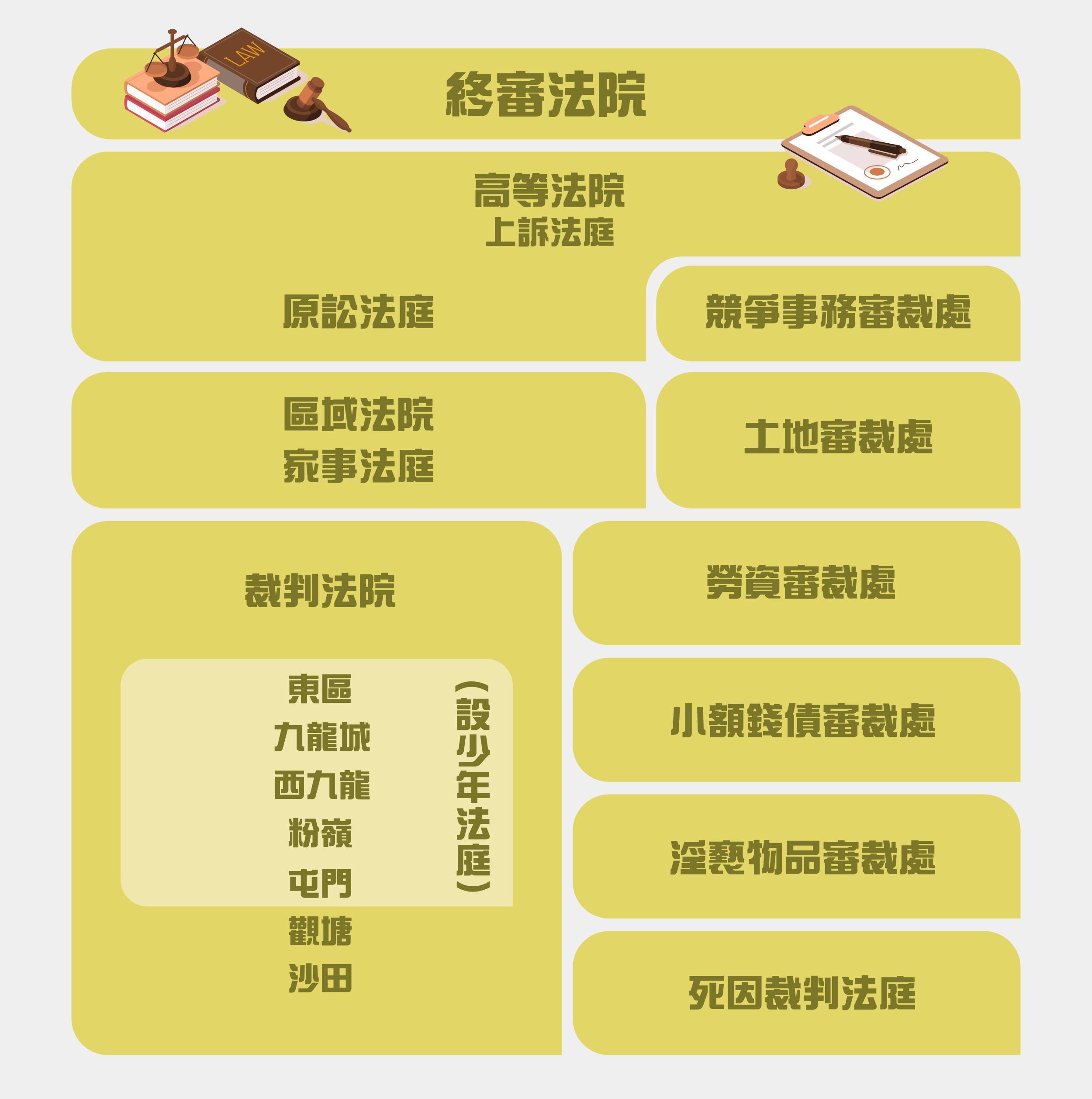 ls_fayuan_gongzuoquyu_1